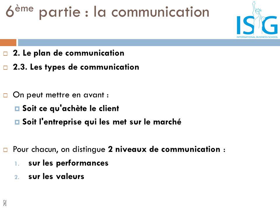2. Le plan de communication 2.3. Les types de communication On peut mettre en avant : Soit ce qu'achète le client Soit l'entreprise qui les met sur le