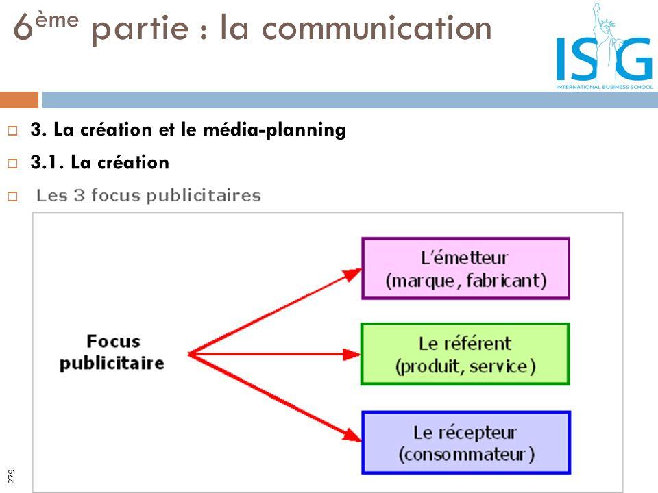 3. La création et le média-planning 3.1. La création 3.1.2. Les 3 focus publicitaires 6 ème partie : la communication 279