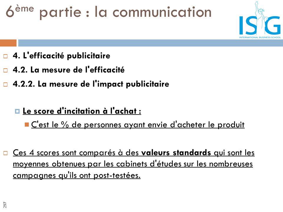 4. L'efficacité publicitaire 4.2. La mesure de l'efficacité 4.2.2. La mesure de l'impact publicitaire Le score d'incitation à l'achat : C'est le % de