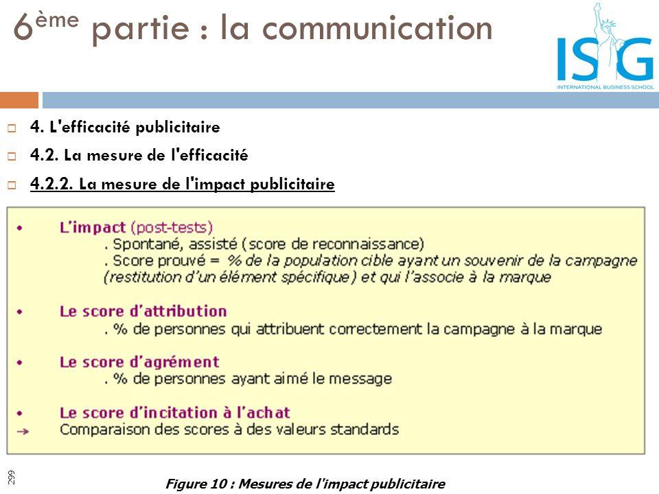 4. L'efficacité publicitaire 4.2. La mesure de l'efficacité 4.2.2. La mesure de l'impact publicitaire 6 ème partie : la communication Figure 10 : Mesu