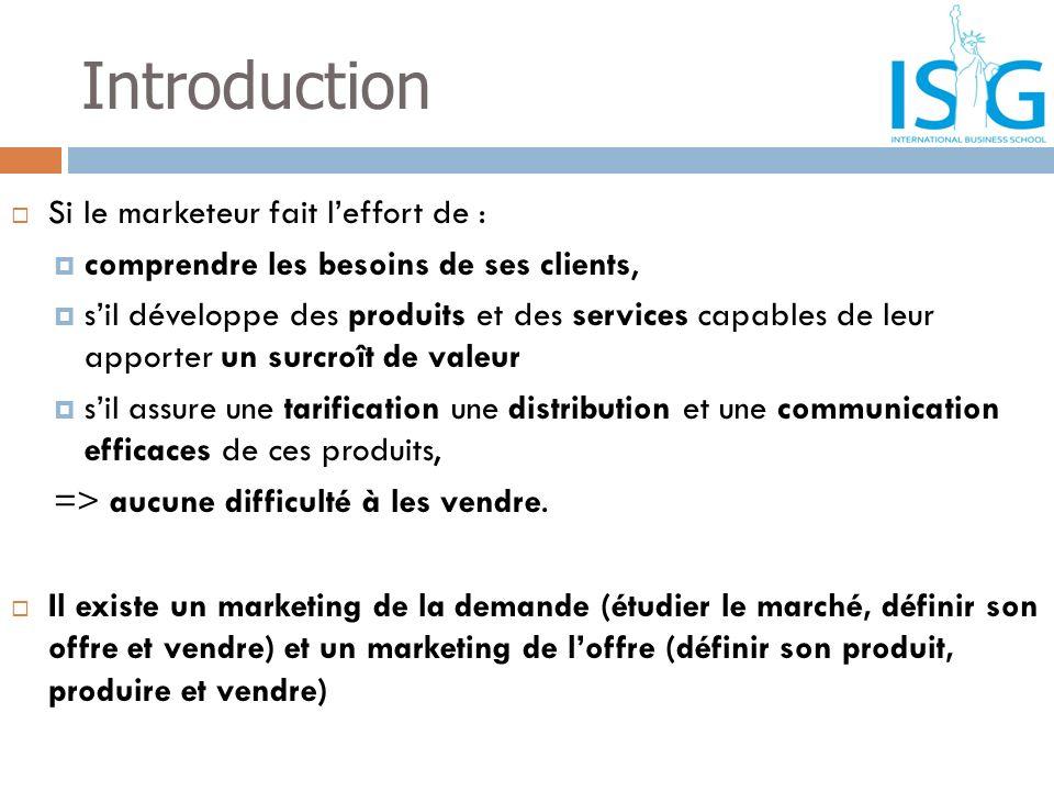 Introduction Si le marketeur fait leffort de : comprendre les besoins de ses clients, sil développe des produits et des services capables de leur appo