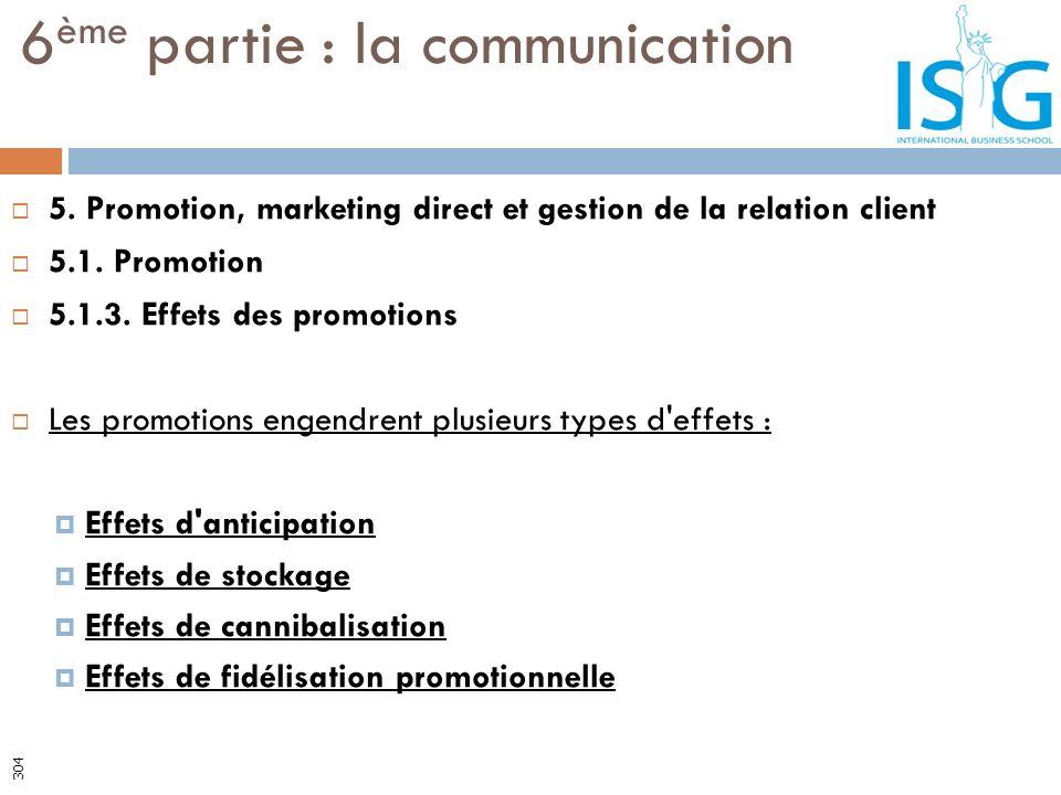 5. Promotion, marketing direct et gestion de la relation client 5.1. Promotion 5.1.3. Effets des promotions Les promotions engendrent plusieurs types