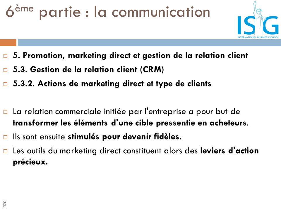 5. Promotion, marketing direct et gestion de la relation client 5.3. Gestion de la relation client (CRM) 5.3.2. Actions de marketing direct et type de