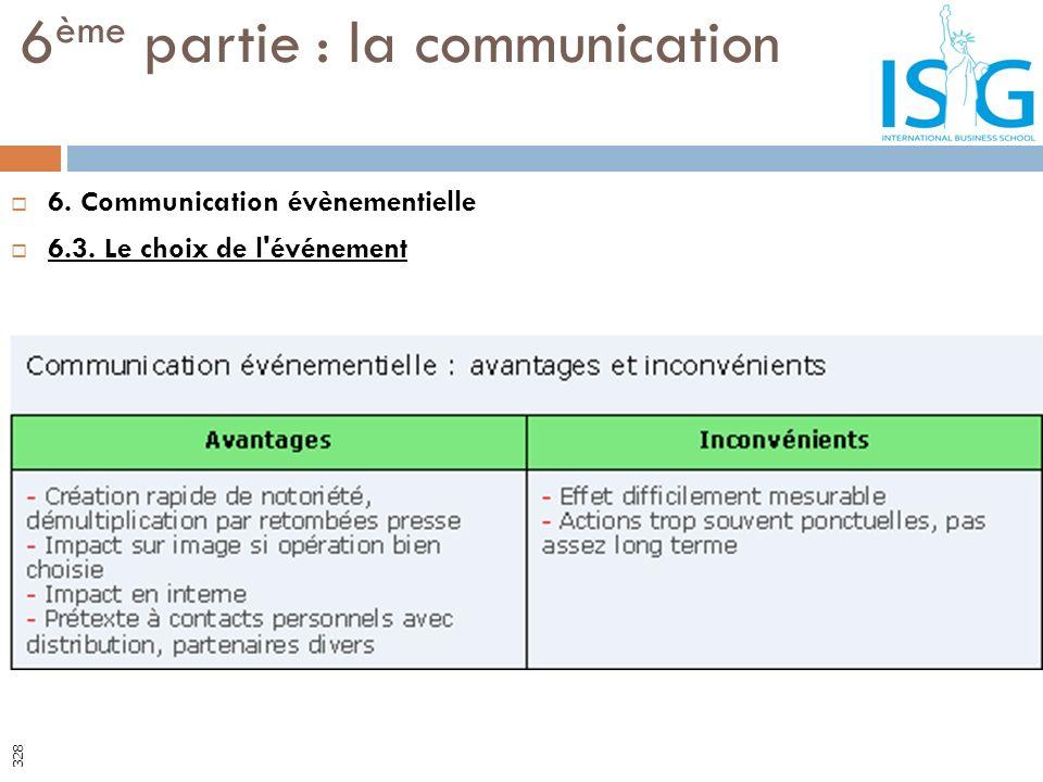 6. Communication évènementielle 6.3. Le choix de l'événement 6 ème partie : la communication 328