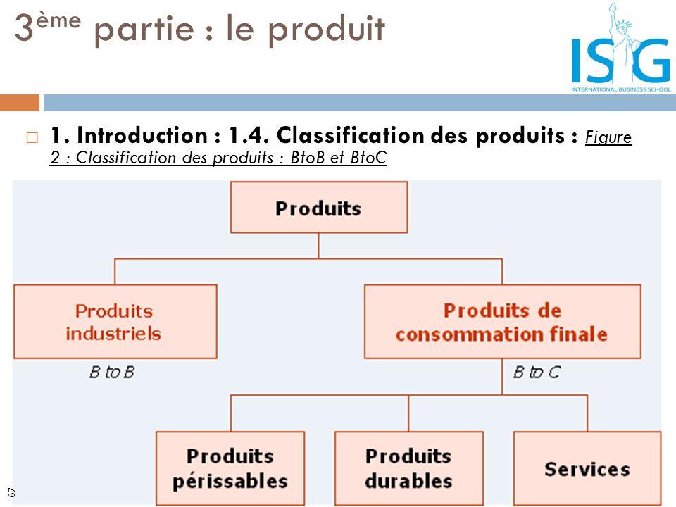 1. Introduction : 1.4. Classification des produits : Figure 2 : Classification des produits : BtoB et BtoC 3 ème partie : le produit 67