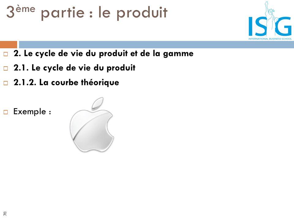 2. Le cycle de vie du produit et de la gamme 2.1. Le cycle de vie du produit 2.1.2. La courbe théorique Exemple : 3 ème partie : le produit 78