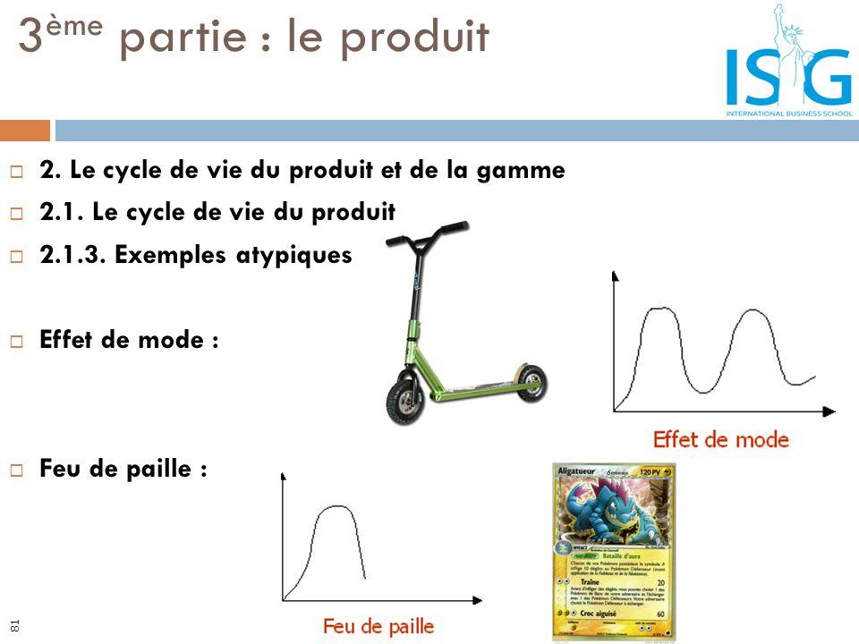 2. Le cycle de vie du produit et de la gamme 2.1. Le cycle de vie du produit 2.1.3. Exemples atypiques Effet de mode : Feu de paille : 3 ème partie :