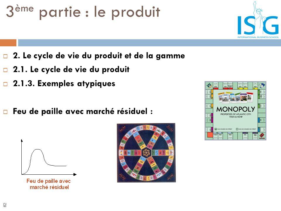 2. Le cycle de vie du produit et de la gamme 2.1. Le cycle de vie du produit 2.1.3. Exemples atypiques Feu de paille avec marché résiduel : 3 ème part