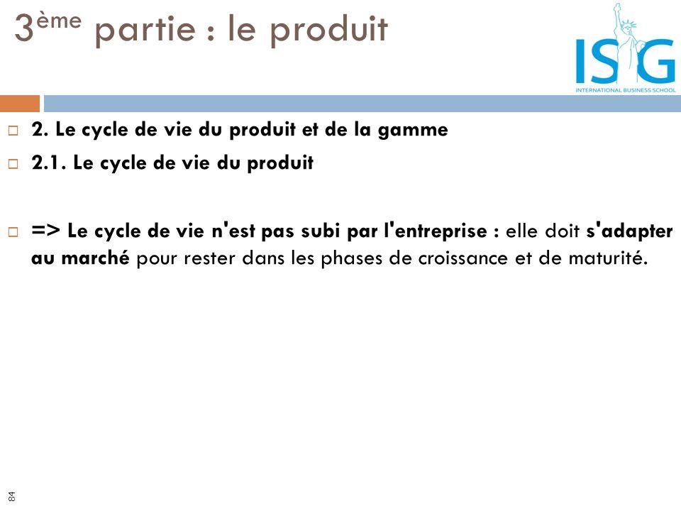 2. Le cycle de vie du produit et de la gamme 2.1. Le cycle de vie du produit => Le cycle de vie n'est pas subi par l'entreprise : elle doit s'adapter