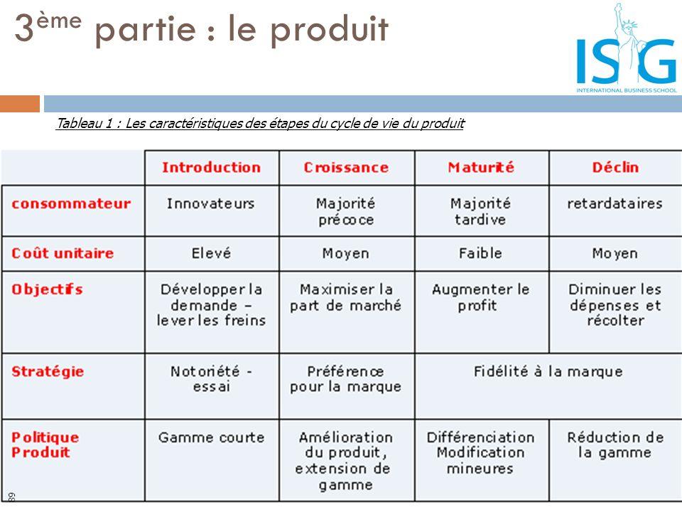 3 ème partie : le produit Tableau 1 : Les caractéristiques des étapes du cycle de vie du produit 89