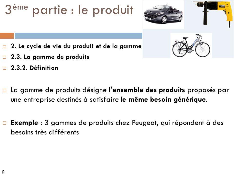 2. Le cycle de vie du produit et de la gamme 2.3. La gamme de produits 2.3.2. Définition La gamme de produits désigne l'ensemble des produits proposés