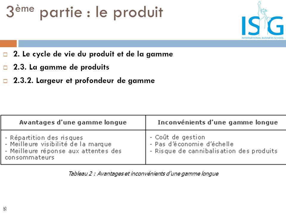 2. Le cycle de vie du produit et de la gamme 2.3. La gamme de produits 2.3.2. Largeur et profondeur de gamme 3 ème partie : le produit Tableau 2 : Ava