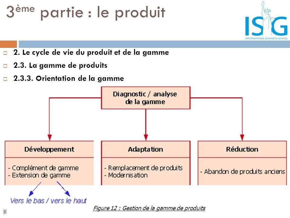 2. Le cycle de vie du produit et de la gamme 2.3. La gamme de produits 2.3.3. Orientation de la gamme 3 ème partie : le produit Figure 12 : Gestion de