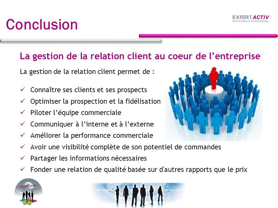 Conclusion La gestion de la relation client permet de : Connaître ses clients et ses prospects Optimiser la prospection et la fidélisation Piloter léq