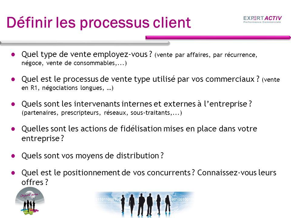 Définir les processus client Quel type de vente employez-vous ? (vente par affaires, par récurrence, négoce, vente de consommables,...) Quel est le pr