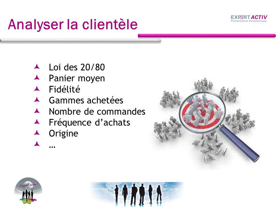 Segmenter la clientèle Combien de clients existants dans votre entreprise .
