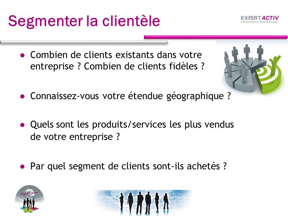 Segmenter la clientèle Combien de clients existants dans votre entreprise ? Combien de clients fidèles ? Connaissez-vous votre étendue géographique ?