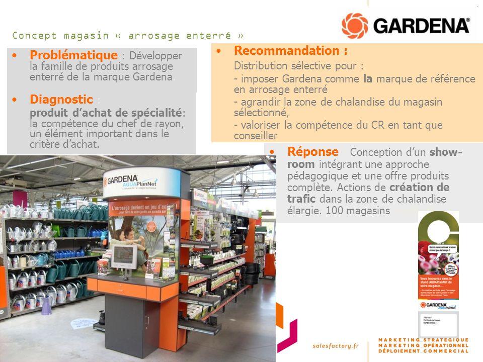 Problématique : Développer la famille de produits arrosage enterré de la marque Gardena.