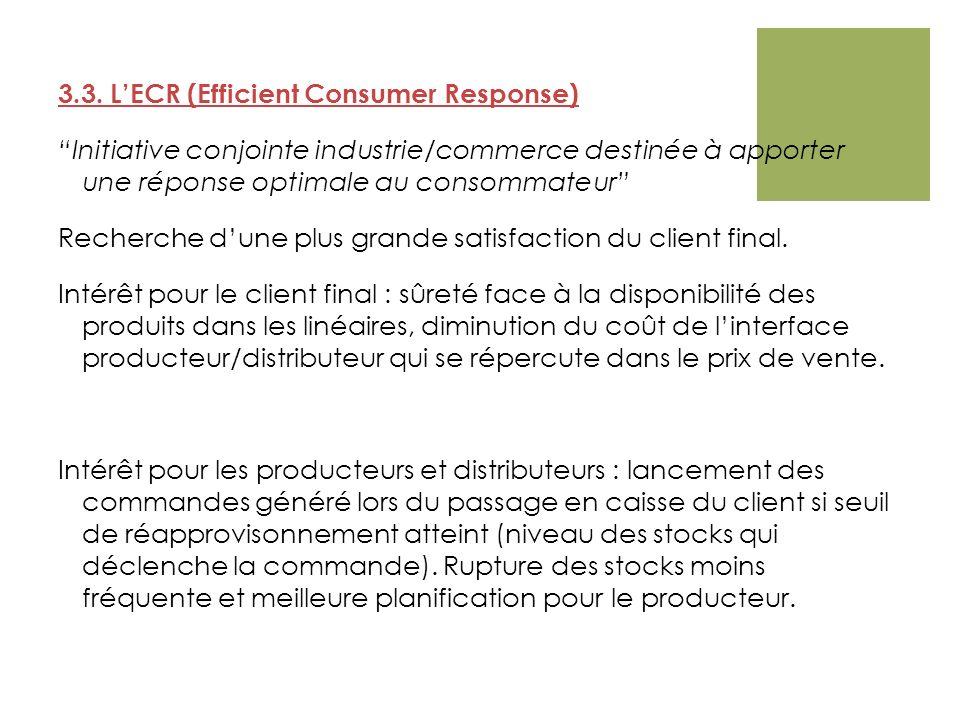 3.3. LECR (Efficient Consumer Response) Initiative conjointe industrie/commerce destinée à apporter une réponse optimale au consommateur Recherche dun