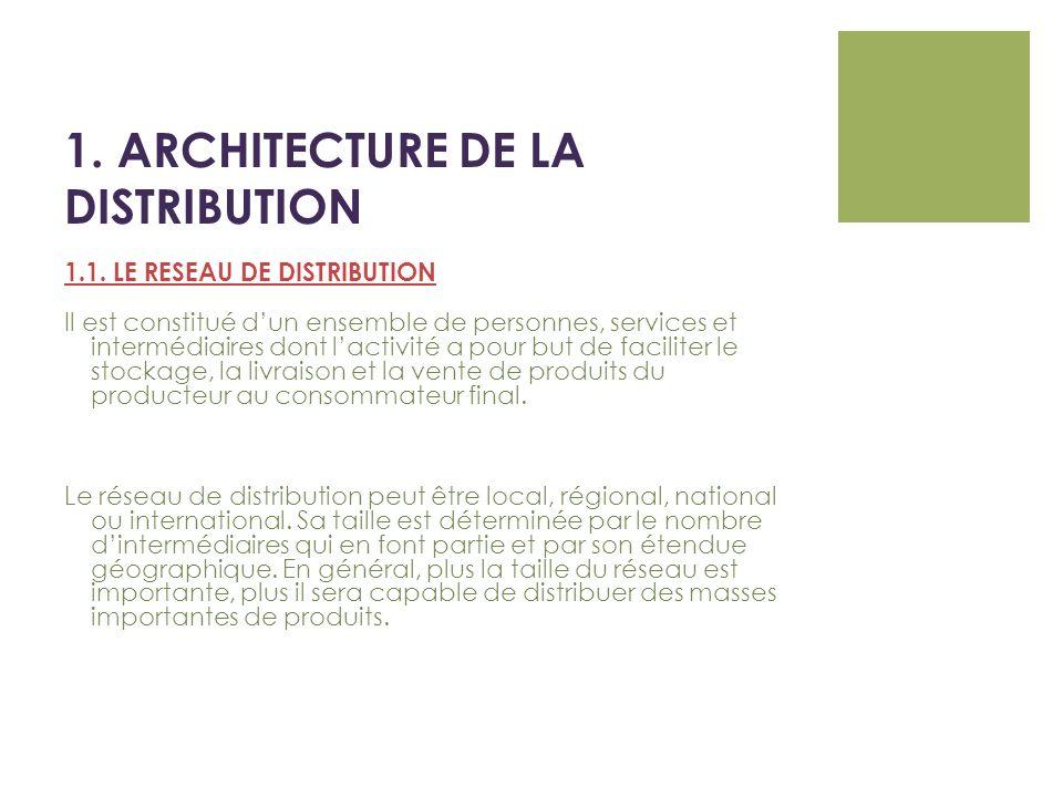 1. ARCHITECTURE DE LA DISTRIBUTION 1.1. LE RESEAU DE DISTRIBUTION Il est constitué dun ensemble de personnes, services et intermédiaires dont lactivit