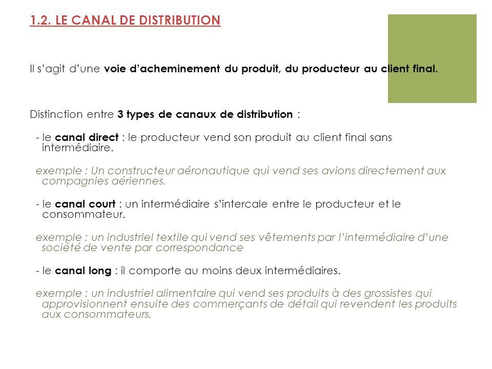 1.2. LE CANAL DE DISTRIBUTION Il sagit dune voie dacheminement du produit, du producteur au client final. Distinction entre 3 types de canaux de distr