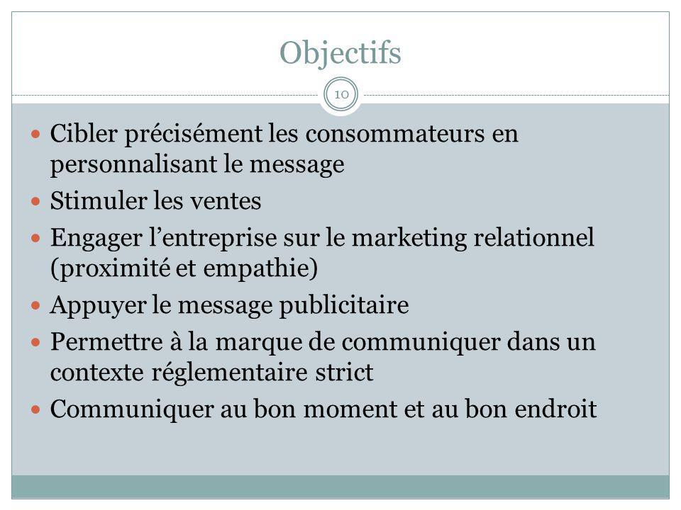 Objectifs 10 Cibler précisément les consommateurs en personnalisant le message Stimuler les ventes Engager lentreprise sur le marketing relationnel (p