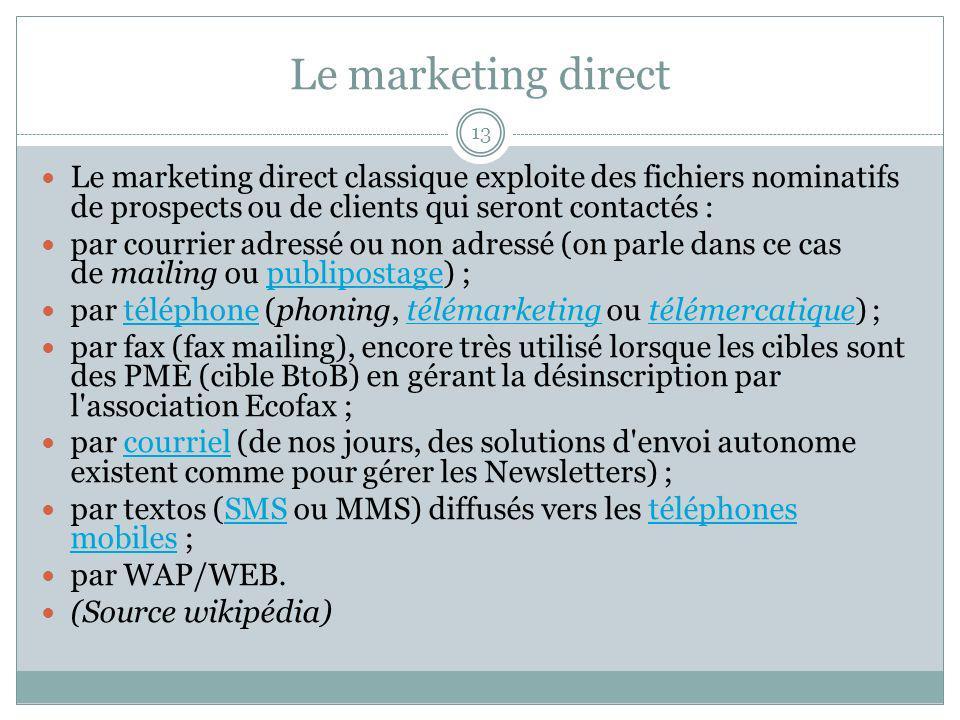 Le marketing direct 13 Le marketing direct classique exploite des fichiers nominatifs de prospects ou de clients qui seront contactés : par courrier adressé ou non adressé (on parle dans ce cas de mailing ou publipostage) ;publipostage par téléphone (phoning, télémarketing ou télémercatique) ;téléphonetélémarketingtélémercatique par fax (fax mailing), encore très utilisé lorsque les cibles sont des PME (cible BtoB) en gérant la désinscription par l association Ecofax ; par courriel (de nos jours, des solutions d envoi autonome existent comme pour gérer les Newsletters) ;courriel par textos (SMS ou MMS) diffusés vers les téléphones mobiles ;SMStéléphones mobiles par WAP/WEB.