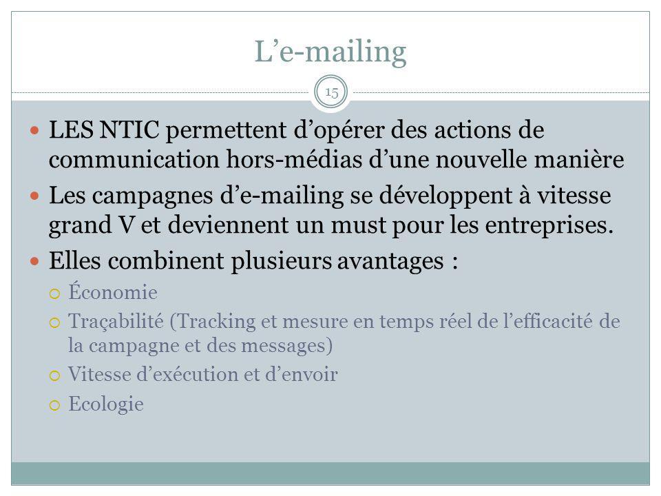 Le-mailing 15 LES NTIC permettent dopérer des actions de communication hors-médias dune nouvelle manière Les campagnes de-mailing se développent à vitesse grand V et deviennent un must pour les entreprises.
