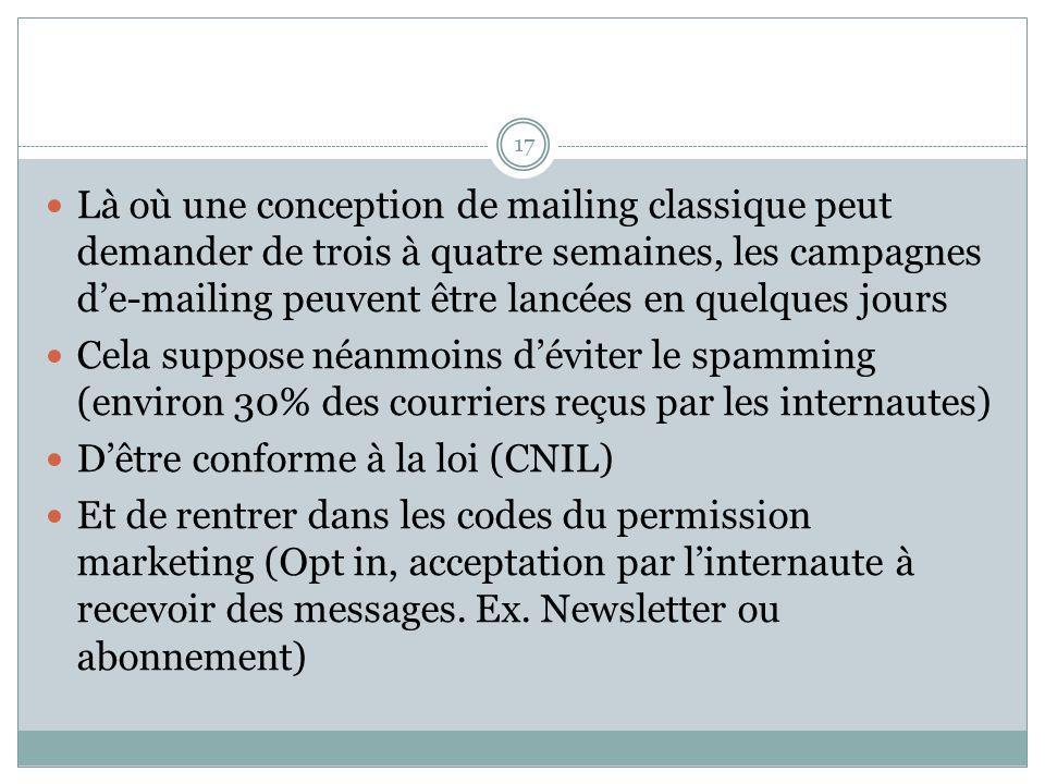 17 Là où une conception de mailing classique peut demander de trois à quatre semaines, les campagnes de-mailing peuvent être lancées en quelques jours