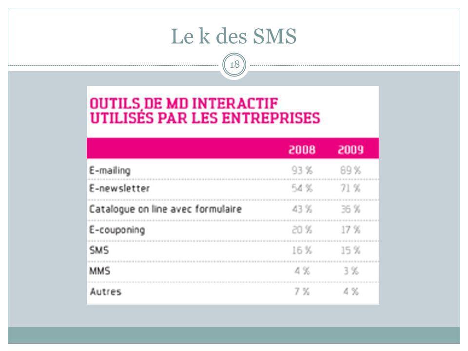 Le k des SMS 18