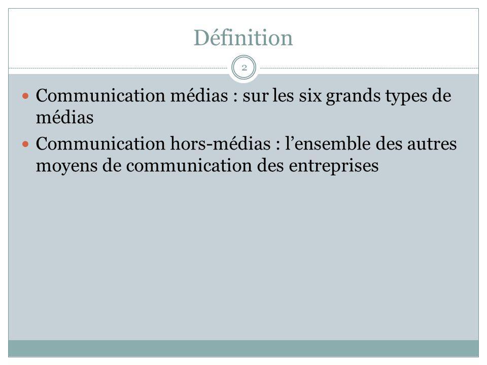 Définition 2 Communication médias : sur les six grands types de médias Communication hors-médias : lensemble des autres moyens de communication des entreprises