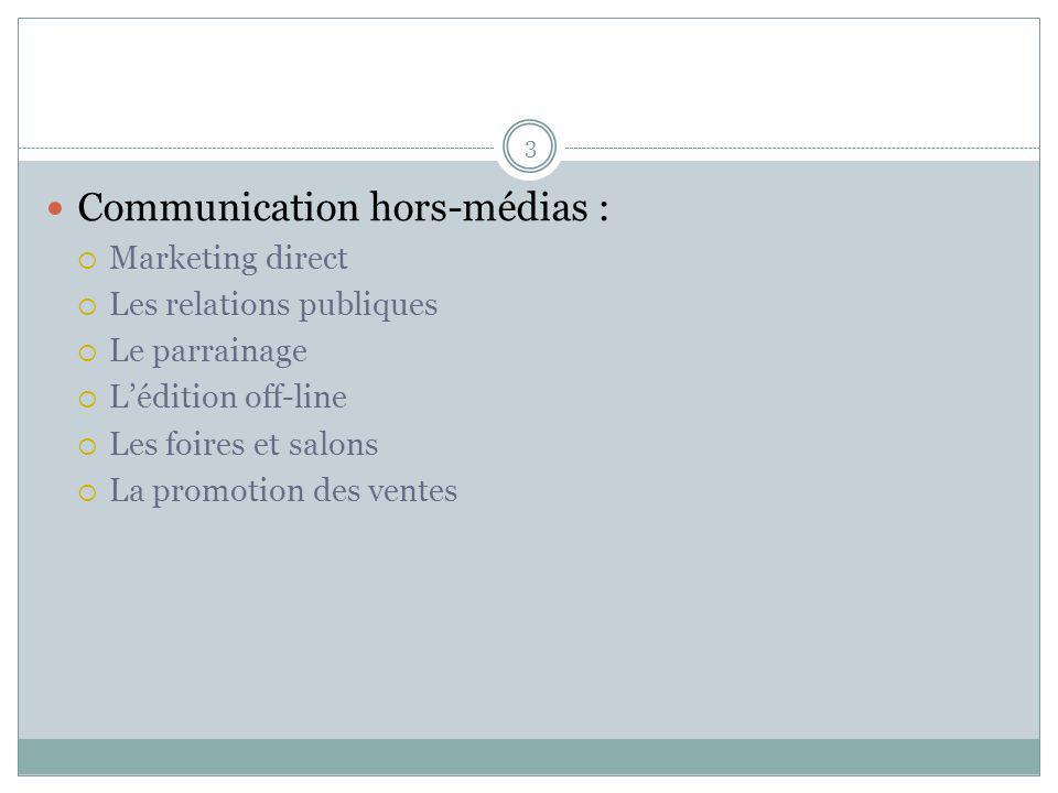 3 Communication hors-médias : Marketing direct Les relations publiques Le parrainage Lédition off-line Les foires et salons La promotion des ventes