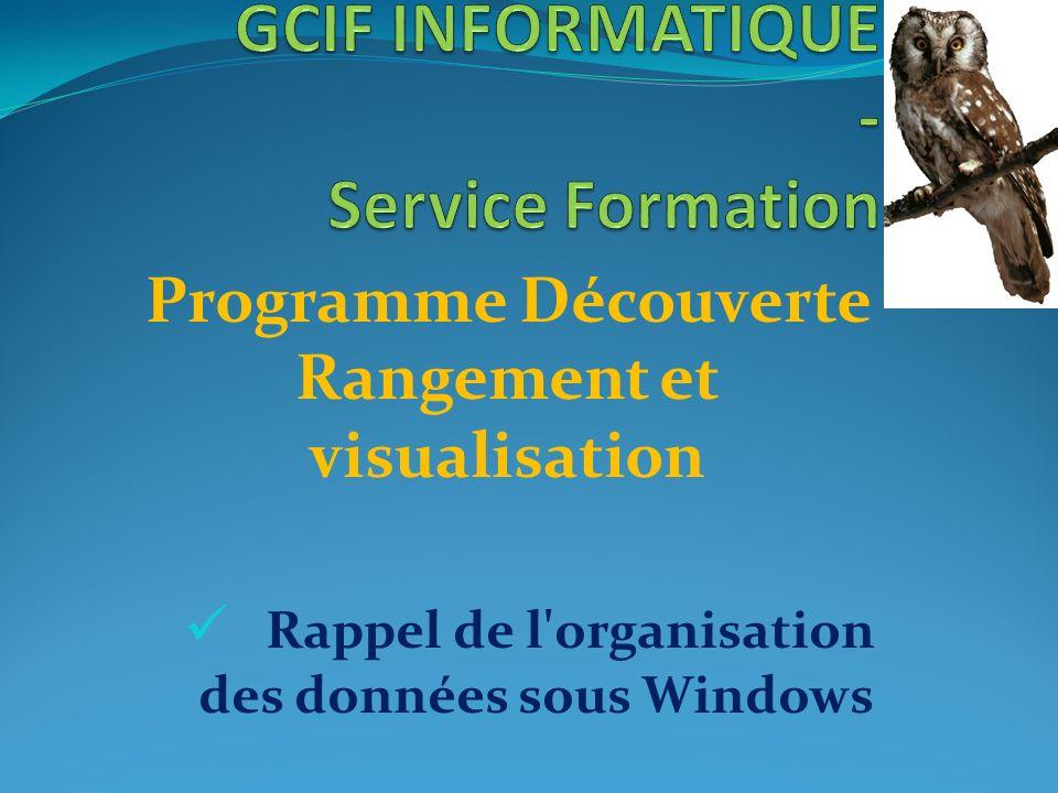 Programme Découverte Rangement et visualisation Rappel de l organisation des données sous Windows