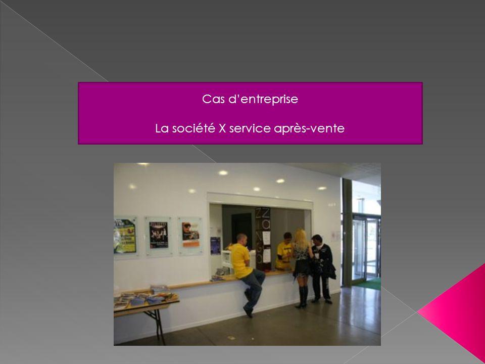 Cas dentreprise La société X service après-vente