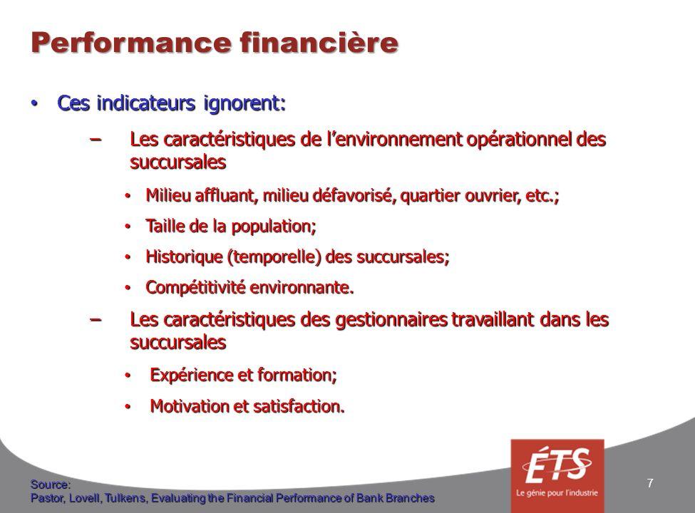 Performance financière 8 Voici les indicateurs identifiés par les auteurs.