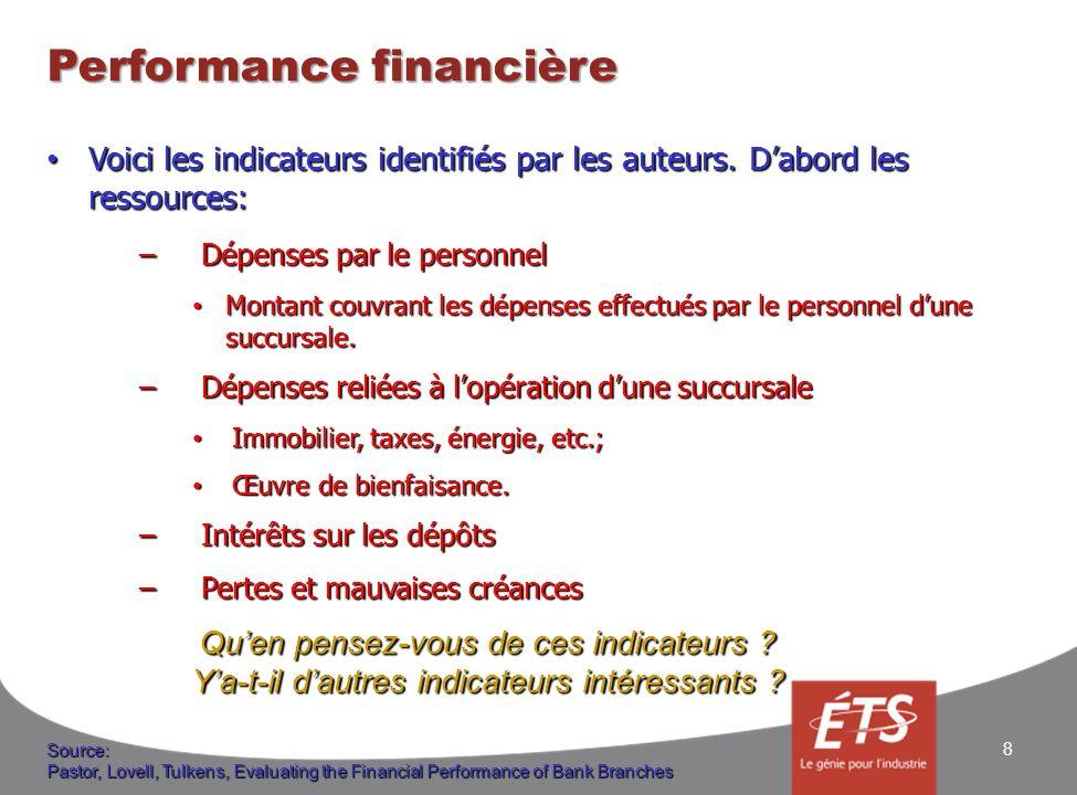 Performance financière 9 Voici les indicateurs sur les services: Voici les indicateurs sur les services: –Intérêts sur les prêts –Volume des dépôts –Actifs –Nombre de clients Un montant inférieur à XXXX $ dans le compte.
