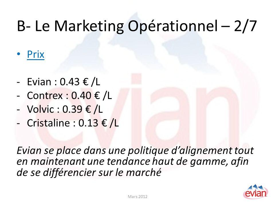 B- Le Marketing Opérationnel – 2/7 Prix -Evian : 0.43 /L -Contrex : 0.40 /L -Volvic : 0.39 /L -Cristaline : 0.13 /L Evian se place dans une politique dalignement tout en maintenant une tendance haut de gamme, afin de se différencier sur le marché Mars 2012