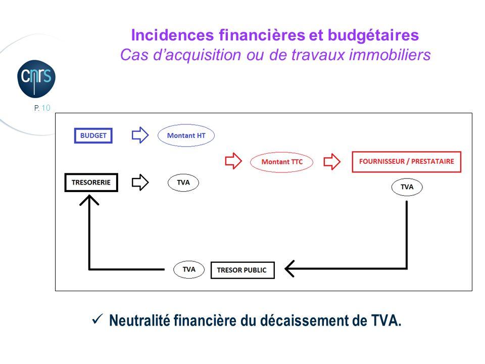 P. 10 Incidences financières et budgétaires Cas dacquisition ou de travaux immobiliers Neutralité financière du décaissement de TVA.