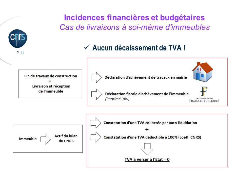 P. 11 Incidences financières et budgétaires Cas de livraisons à soi-même dimmeubles Aucun décaissement de TVA !