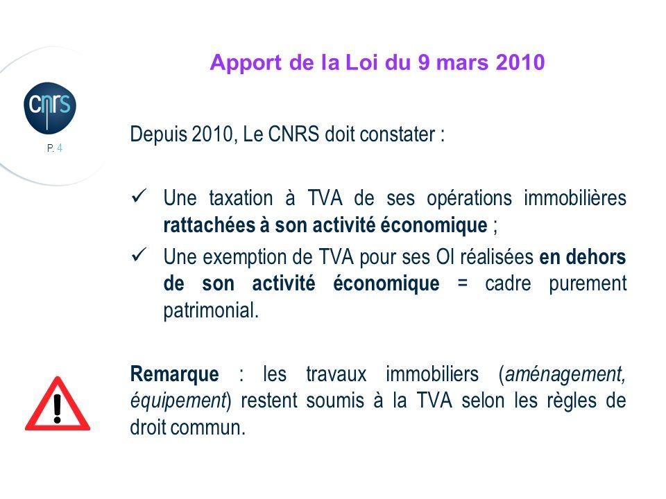 P. 4 Apport de la Loi du 9 mars 2010 Depuis 2010, Le CNRS doit constater : Une taxation à TVA de ses opérations immobilières rattachées à son activité