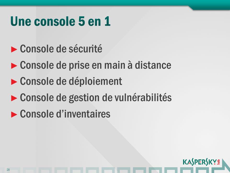 Console de sécurité Console de prise en main à distance Console de déploiement Console de gestion de vulnérabilités Console dinventaires 28