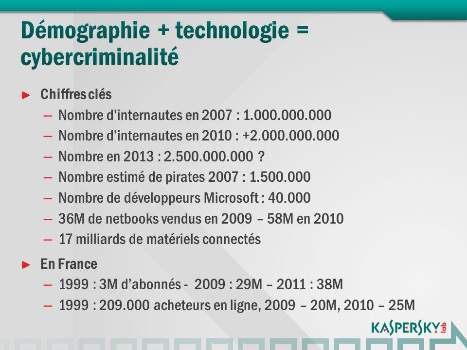 Chiffres clés – Nombre dinternautes en 2007 : 1.000.000.000 – Nombre dinternautes en 2010 : +2.000.000.000 – Nombre en 2013 : 2.500.000.000 .