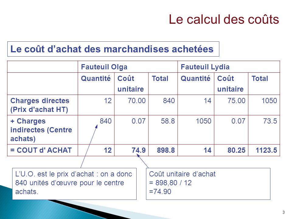 4 Le coût dachat des marchandises vendues: Il sagit dévaluer le coût dachat des marchandises sorties du stock.