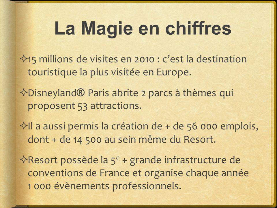 La Magie en chiffres 15 millions de visites en 2010 : cest la destination touristique la plus visitée en Europe. Disneyland ® Paris abrite 2 parcs à t