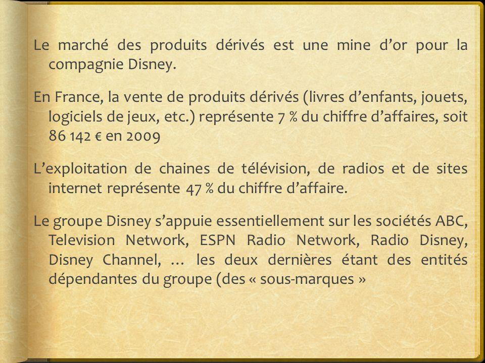 Le marché des produits dérivés est une mine dor pour la compagnie Disney. En France, la vente de produits dérivés (livres denfants, jouets, logiciels