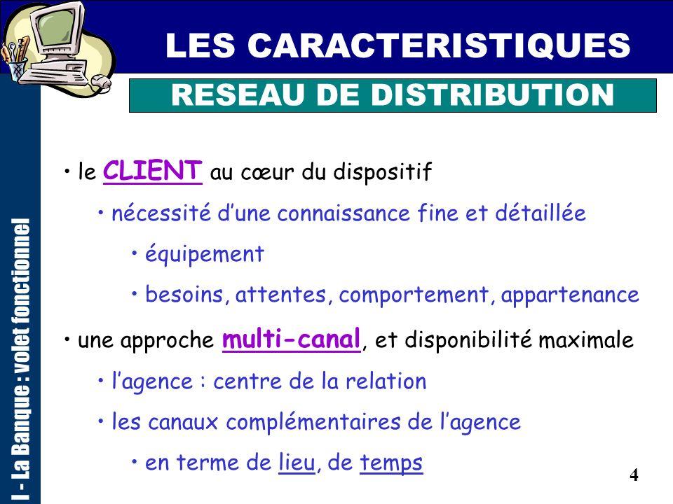 3 I - La Banque : volet fonctionnel LES CARACTERISTIQUES RESEAU DE DISTRIBUTION GESTION DU RISQUE + ACTIVITE REGLEMENTEE + USINE DE PRODUCTION +