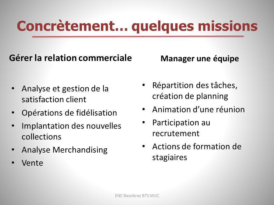 Concrètement… quelques missions Gérer la relation commerciale Analyse et gestion de la satisfaction client Opérations de fidélisation Implantation des