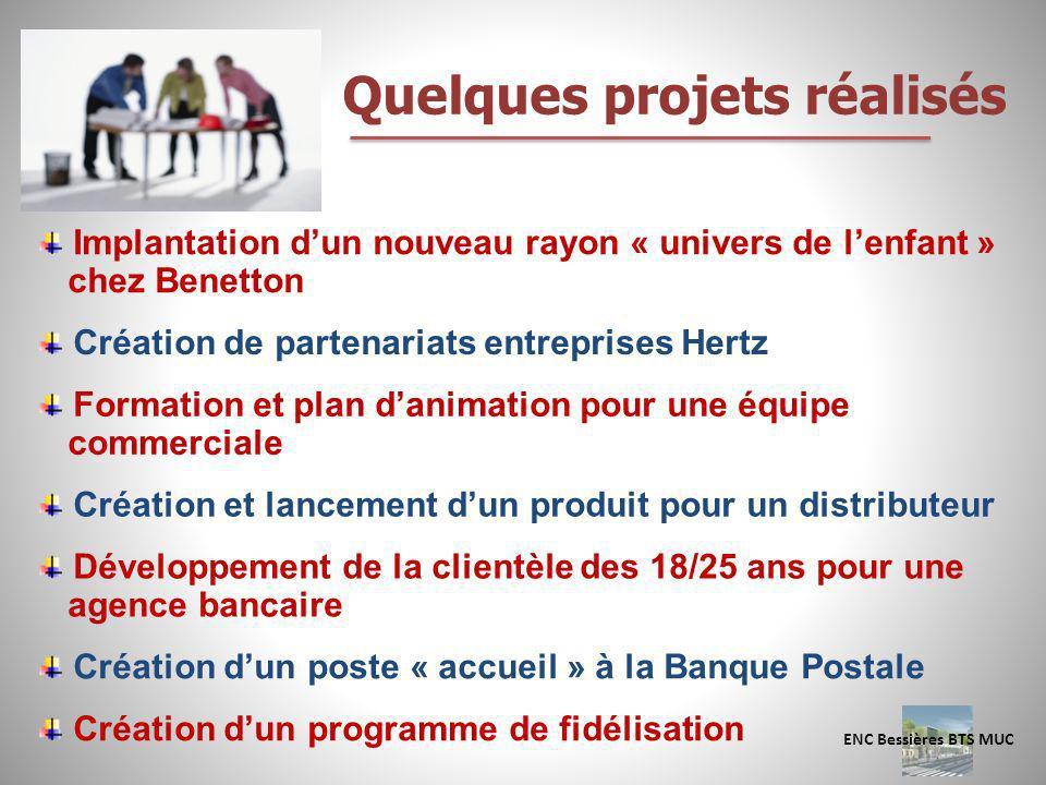 Quelques projets réalisés Implantation dun nouveau rayon « univers de lenfant » chez Benetton Création de partenariats entreprises Hertz Formation et