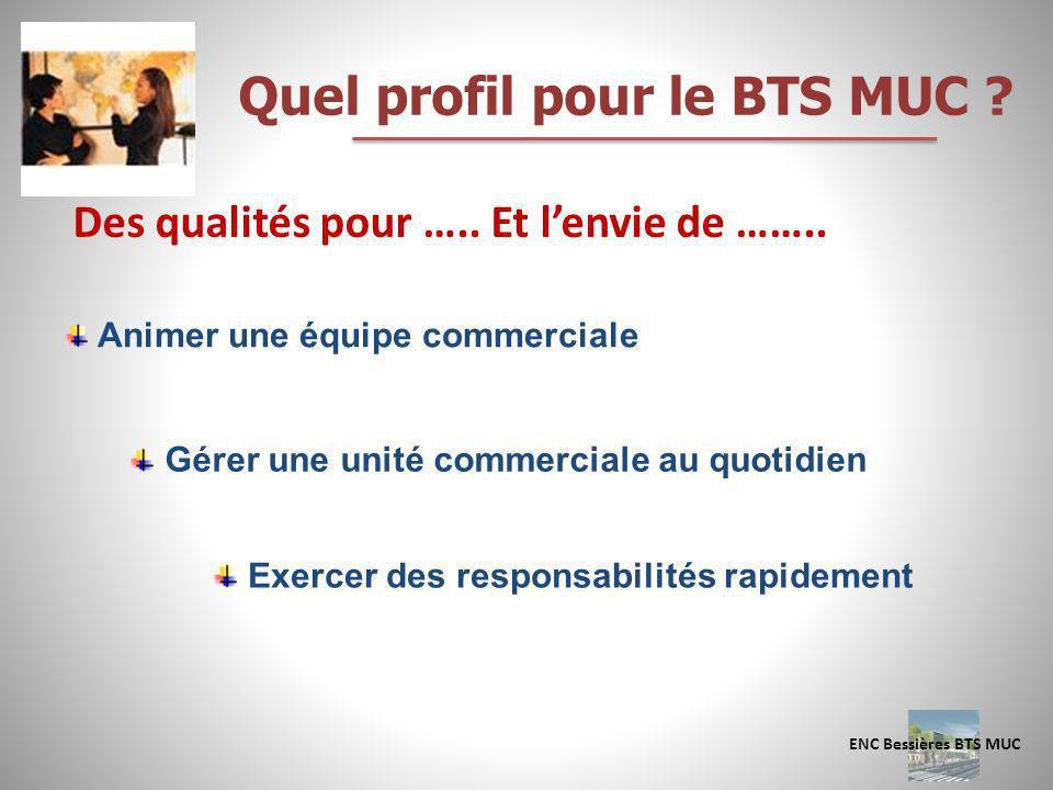 Des qualités pour ….. Et lenvie de …….. Quel profil pour le BTS MUC ? Animer une équipe commerciale Gérer une unité commerciale au quotidien Exercer d