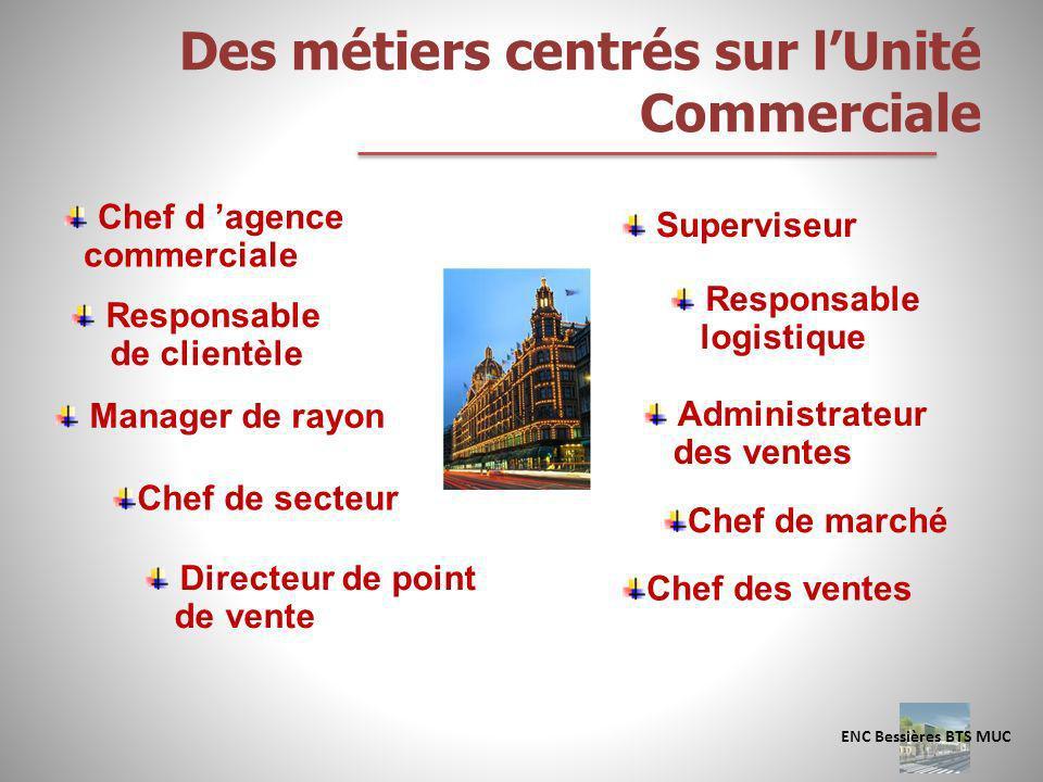 Des métiers centrés sur lUnité Commerciale Chef d agence commerciale Responsable de clientèle Manager de rayon Directeur de point de vente Chef des ve